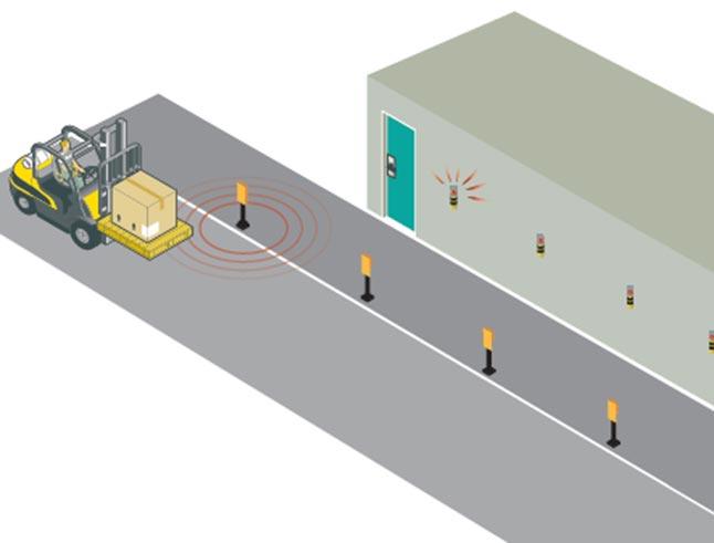 Walkway-Alert-Pedestrian-Warning-System