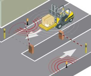 vehicle-access-control